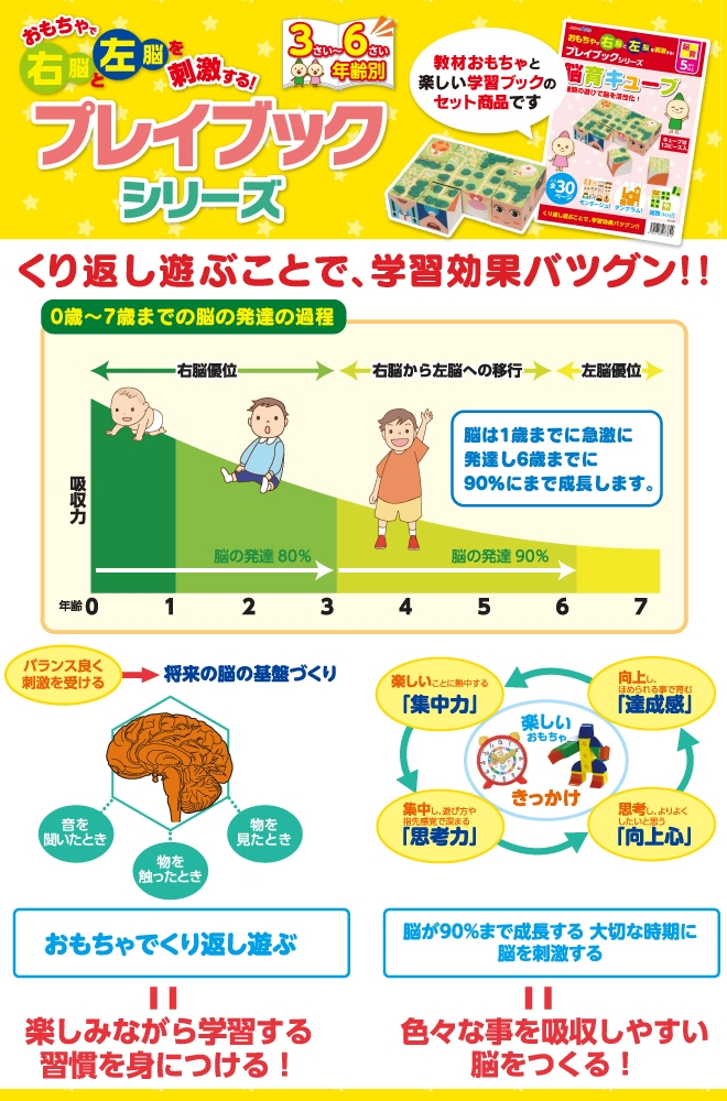 子供の脳力を育てる!楽しく遊ぶだけで自然に脳力開発!